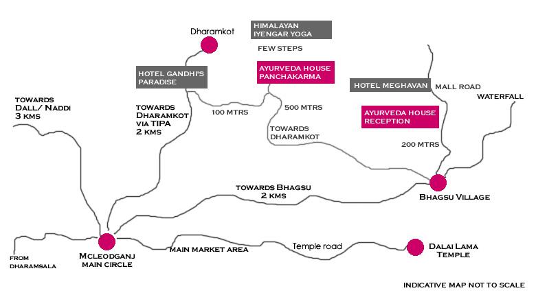 how to reach ayurveda house dharamsala